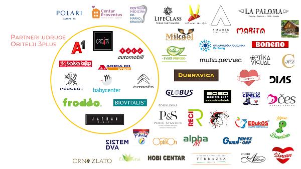 U projekt Obiteljska kartica uključeno već 50 partnera